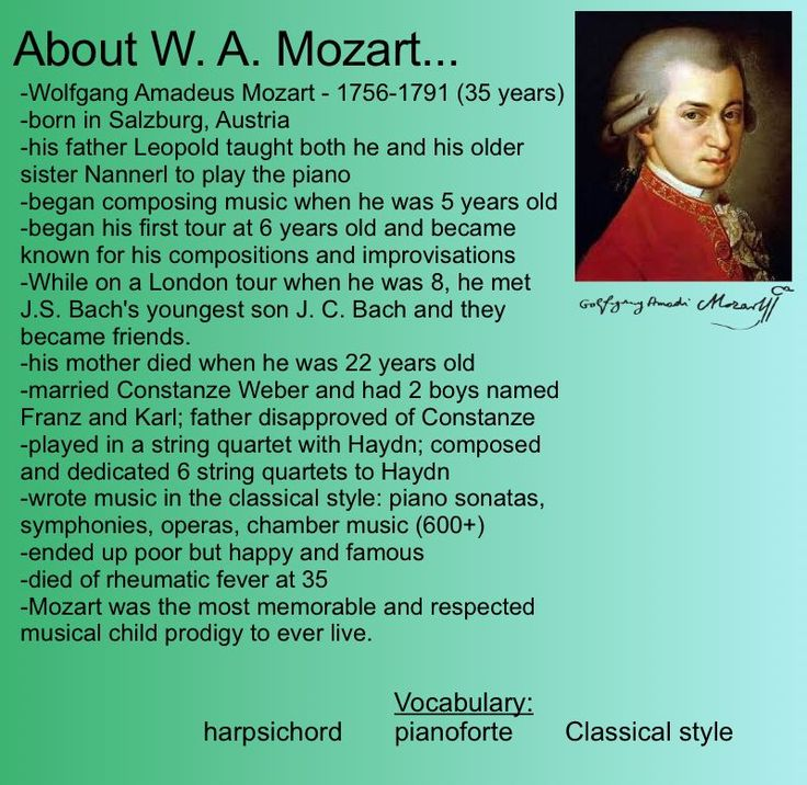 Composer of the Month 2013-2014