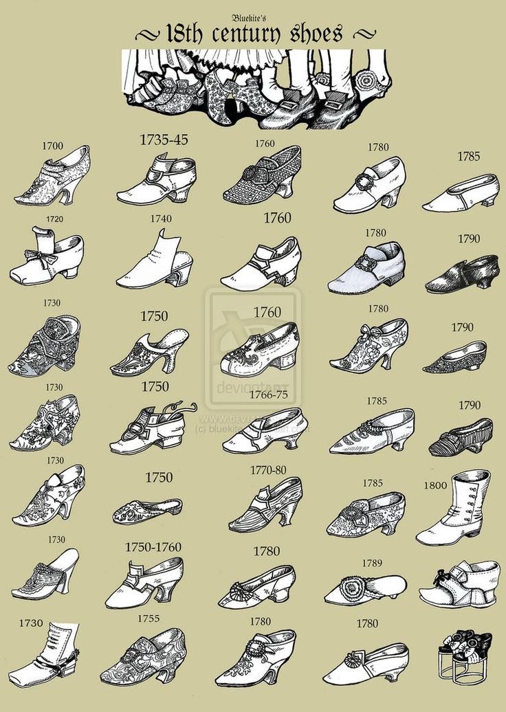 All 18 c. ,majority have pointed toes. ALady. A visual guide of shoe styles throughout the 18th century