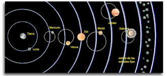 GEOCENTRISMO: Aristóteles (S IV a.C) defendió que la Tierra es redonda y que se encuentra inmóvil en el centro del universo.A su alrededor los demás cuerpos celestes giran en círculos perfectos. Ptlomeo(S.II d.C)desarrollo estas ideas y construyó un modelo completo del universo.