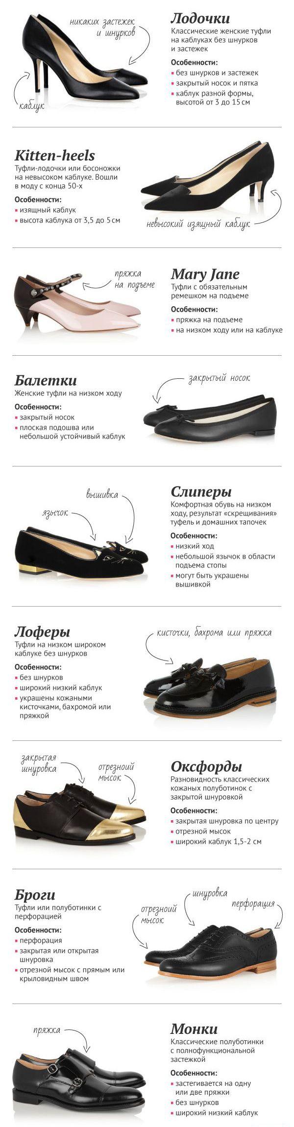 Гид по обуви