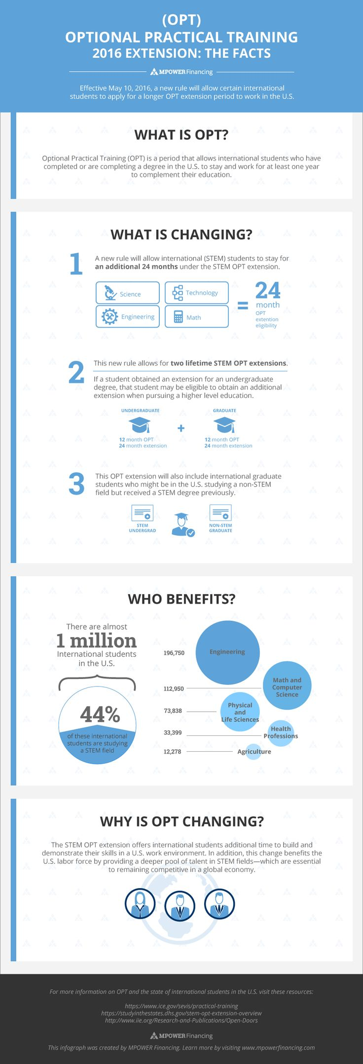 Optional Practical Training 2016 Extension Infographic - http://elearninginfographics.com/optional-practical-training-2016-extension-infographic/