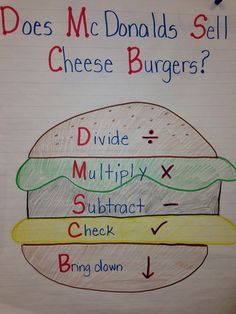 Teaching long division. I make a foldable out of it for their notebooks (pin on…