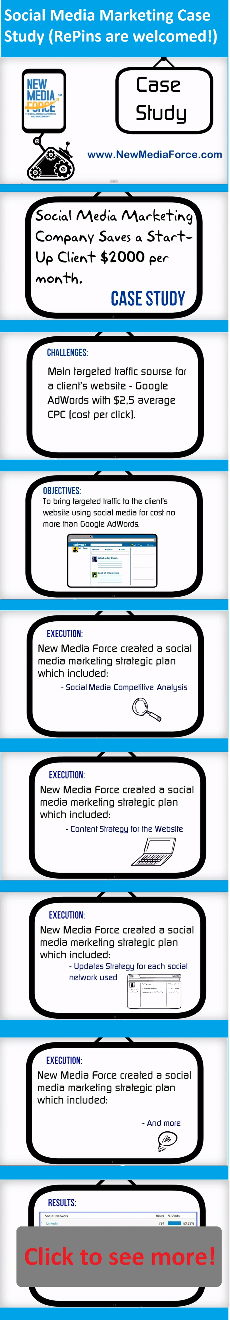 #SocialMediaMarketing #CaseStudy. Watch and read the full version here: http://newmediaforce.com/blog/social-media-marketing-company-saves-a-start-up-client-2000-per-month-case-study/