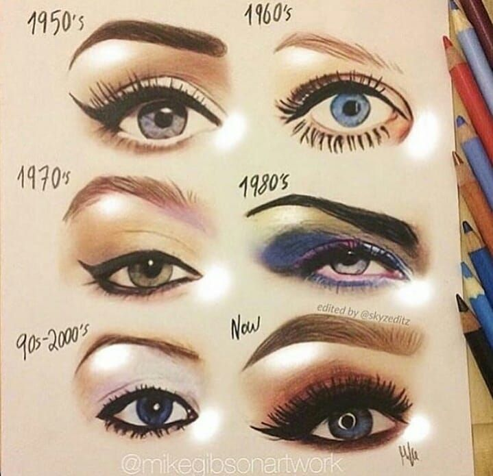 Makeup Makeupartist Art Transformation Eyes Eyebrows