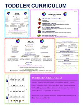 Fantastic Toddler Curriculum for Pre School, Home or Early Learning Centre. 32 Fantastic Units - Birds, Balls, Bugs, Boats, Bunnies, Camping, Cats's and Dogs, Cars and Buses, Dinosaurs, Doctors and Nurses, Farm Animals, Fish etc. Each Unit has the following: Lesson Plan Parent Handout Flashcard Vocabulary Fun with Friends at Home Sheet Lesson Checklist