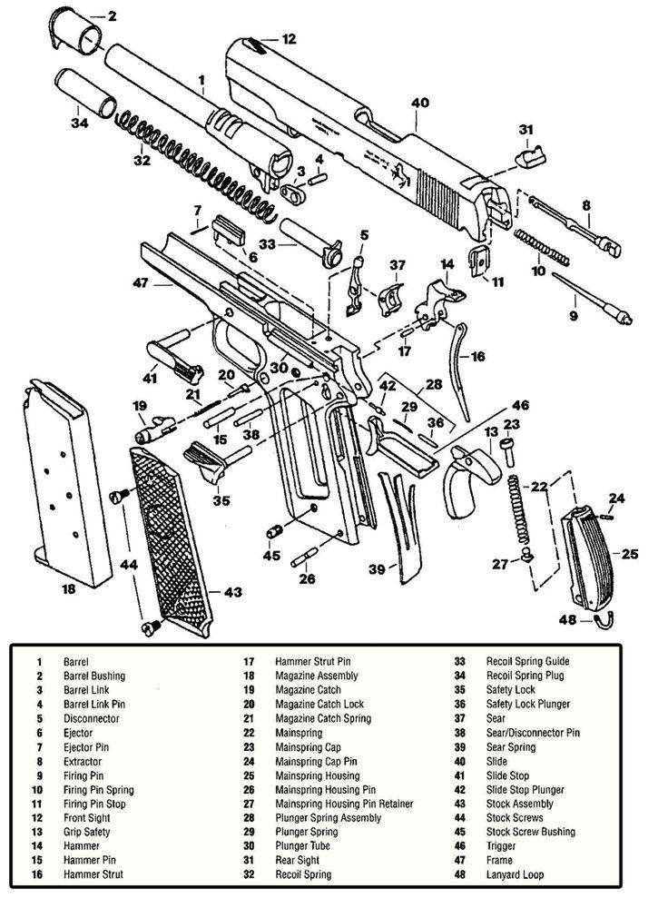 colt 1911 parts schematic
