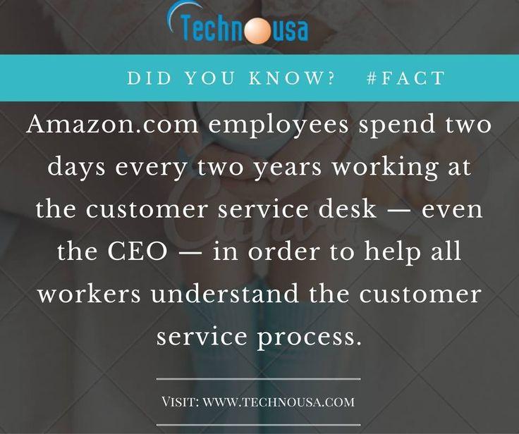Amazon - Fact
