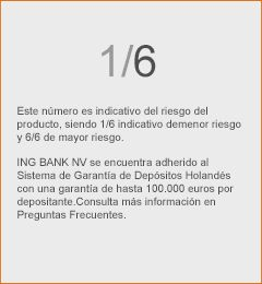 Nuevo acceso clientes - ING DIRECT