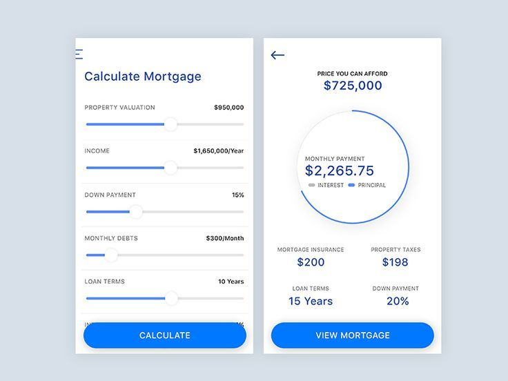 Pin On Mortgage Calculators