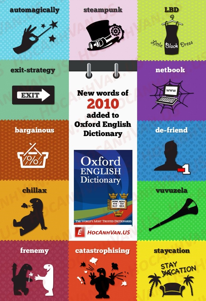 New words of 2010 added to Oxford English Dictinonary.