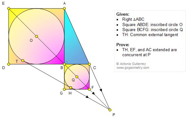 Geometry Problem 1184: Right Triangle, Square, Inscribed Circle, Tangent, Concurrent Lines