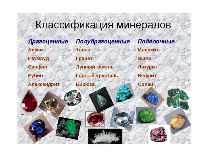 минералы список с картинками четыре