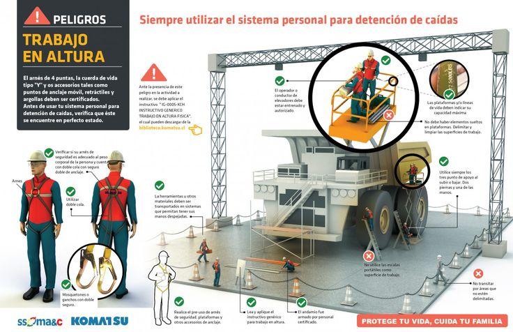 peligros_trabajoenaltura4-01-e1406303189395.jpg (1199×776)