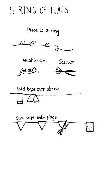 Illustration How to make a string of flags with washi tape. Picture