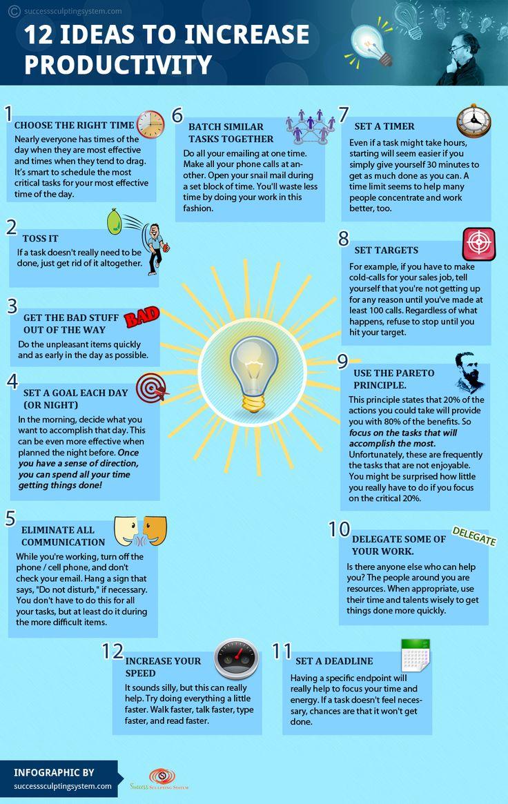 Ideas para incrementar tu productividad.