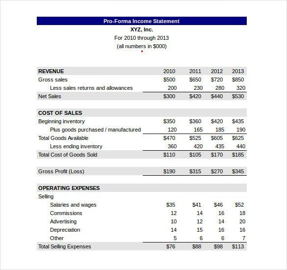 28 Pro Forma Financials Template In 2020 With Images Statement