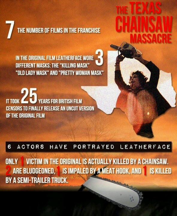 64 Best Images About Texas Chainsaw 3d On Pinterest: 123 Best Images About The Texas Chainsaw Massacre On