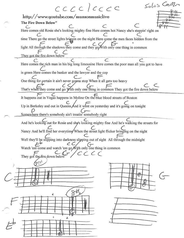 1806 Best Ukulele Images On Pinterest Guitar Chord Guitar Chords
