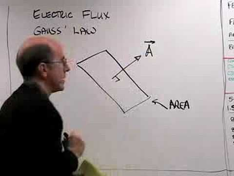 Introduction to Electric Flux. Great explanation of the intuition behind it but I still have no idea what flux IS. I'll keep watching.