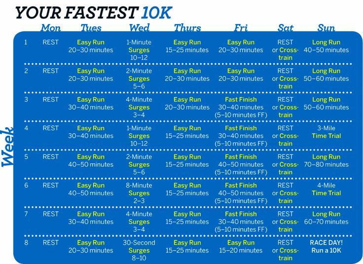 Run Your First (or Fastest!) 10K - Intermediate to Advanced 10K Training Plan.  You've done the distance; now it's time to beat the clock. Go from huffing and puffing to hauling butt with this speed-building plan.
