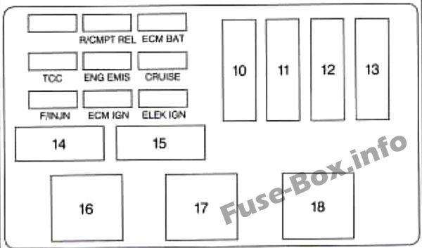 [DIAGRAM_34OR]  Under-hood fuse box diagram (passenger's side): Chevrolet Monte Carlo  (1995) | Fuse box, Chevrolet monte carlo, Monte carlo | 1999 Monte Carlo Fuse Box |  | Pinterest