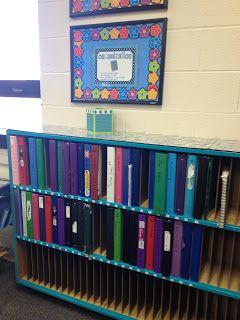 Keeping It Fresh in 6th Grade: Classroom Organization & Decor
