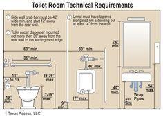 Ada Bathroom Sinks   ADA REQUIREMENTS BATHROOMS » Bathroom Design Ideas: