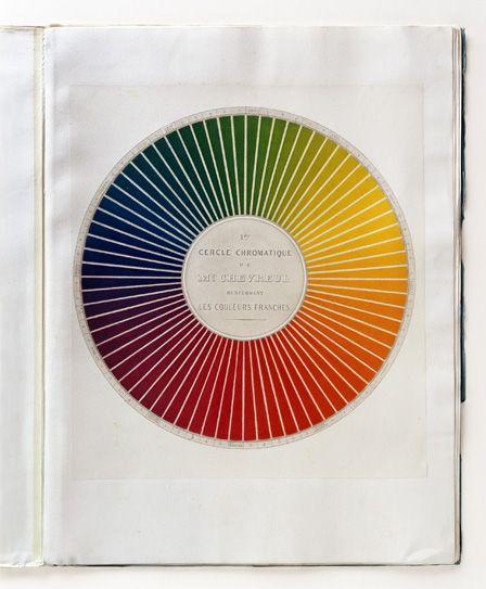 Arnaud Maggs Cercles chromatiques de M.E. Chevreul 2006