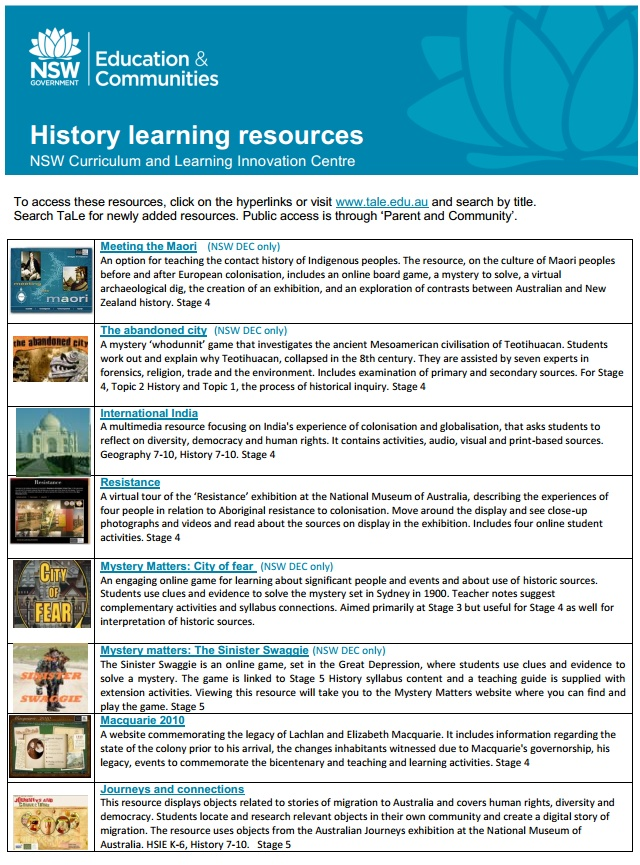 Some of the most popular History Resources in TaLe: http://bit.ly/historytale