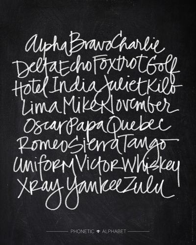 Chalkboard Art - Phonetic Alphabet Art Print by Lianne Tokey // Baron Art Co. | Society6 worked at an airport in operations for 13 years. love this!!!