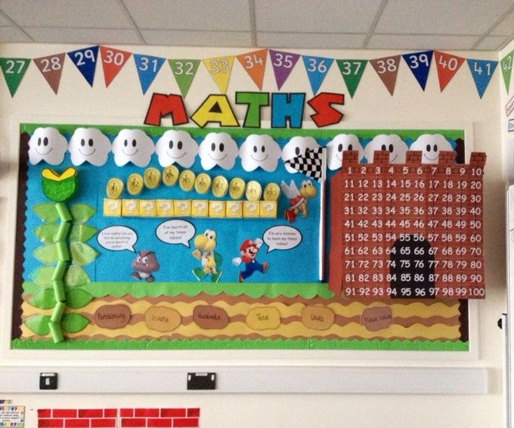 Classroom Decor Games : Best video game theme images on pinterest class