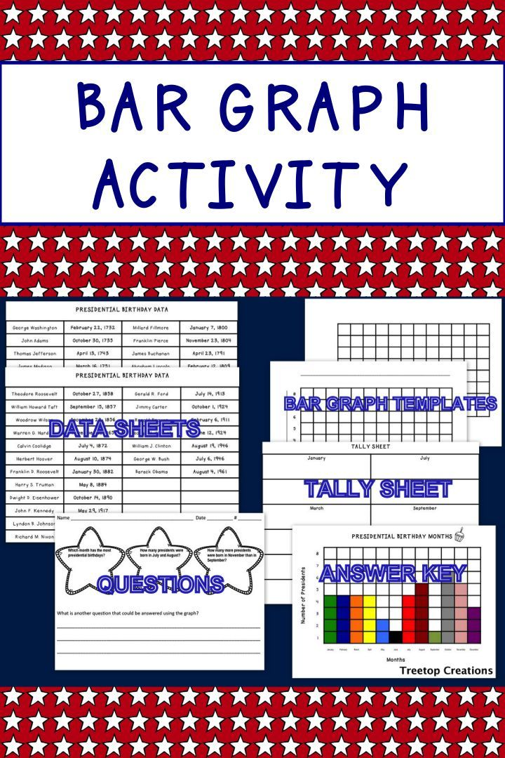 Presidents\' Day Bar Graph | Pinterest | Bar graph template, Bar ...