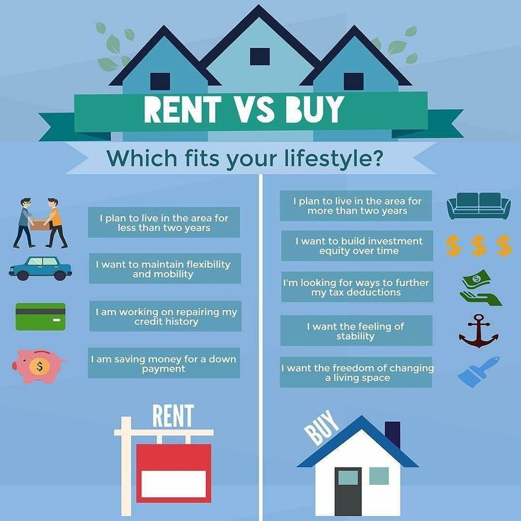 The time is now! Ask me how!  @Regranned from @jd.realestateagent -  #SearchViewLove  RENT vs BUY ?   Which lifestyle fits you?  #homebuying #homeowner #renter #rent #buy #realestate #investment #realestateguide #vegaslocal #visitor #tourist #invest #vegasbuyers #lvrealestate #home #house #neighborhood #schooldistrict #residential #commercial #market - #regrann