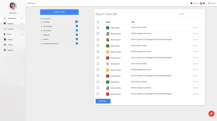 Support page for you admin dashboard, made in Material Design spirit.