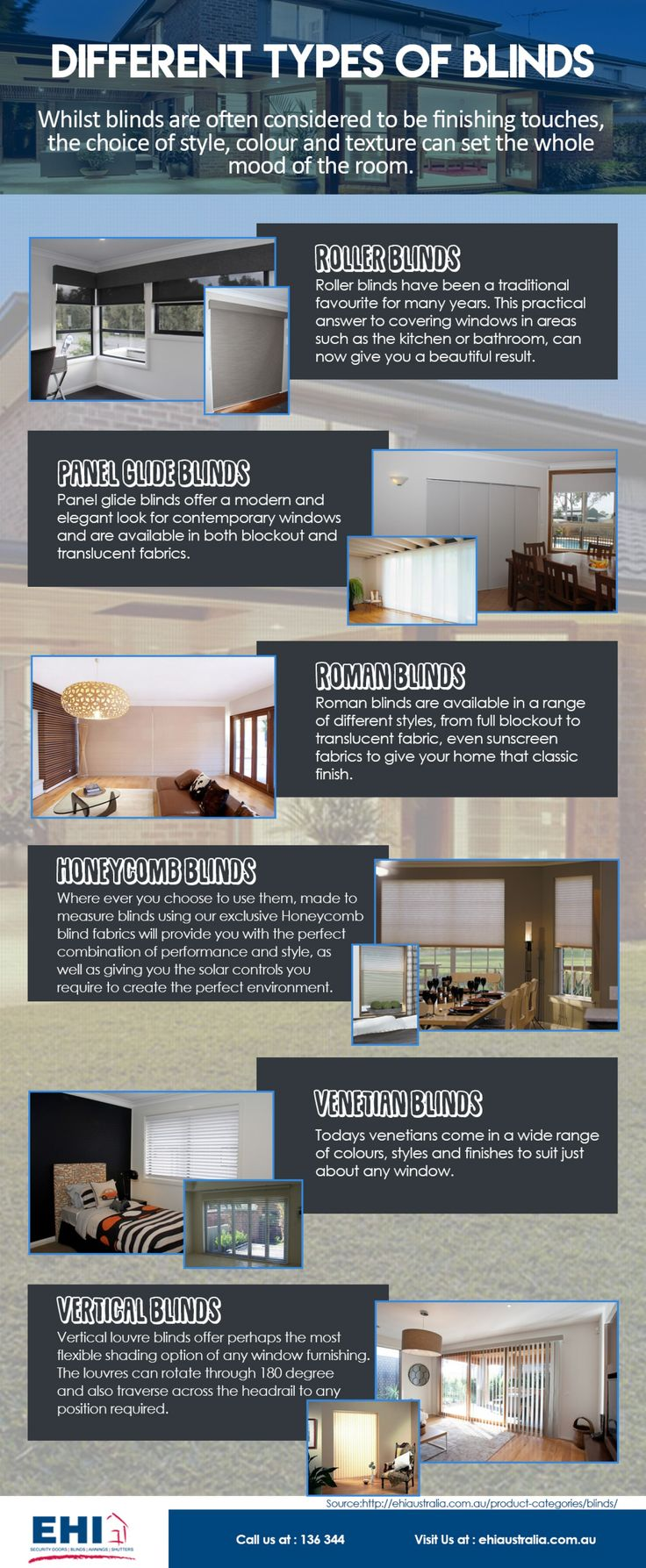 Best 25+ Types of blinds ideas on Pinterest | Types of window ...