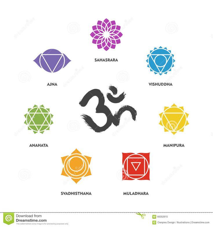 17 best ideas about chakra symbols on pinterest seven