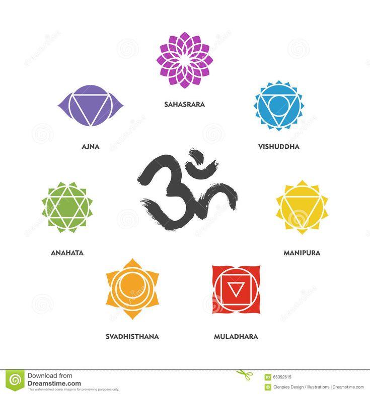 17 best ideas about chakra symbols on pinterest seven
