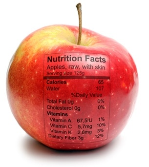 Apple Nutrition Facts Self Care Pinterest