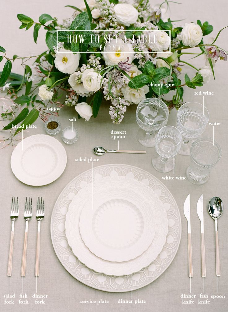 Let's be clear on terms...  there are no bread plates at a formal dinner.  The forks and knives are all the same, (that is not a fish fork or knife, nor is that a salad fork or knife). Wines are lined up in order of service moving towards the center of the table at a formal dinner.  Just call it a pretty table setting - it isn't a formal table setting.