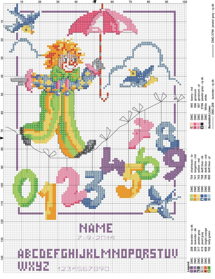 Birth sampler Clown and numbers