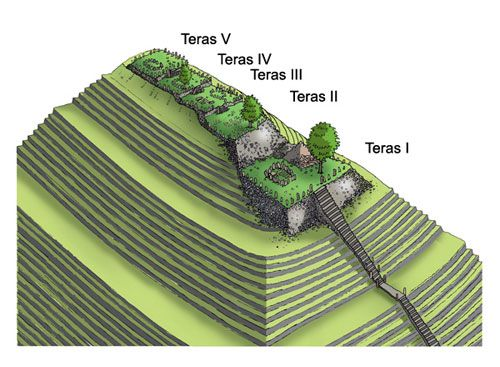 Indonesian Pyramid Is 20,000 Years Old Claims Archaeologist, Discovery May Rewrite History  Is the oldest pyramid in the world in Indonesia?  Gunung Padang is a megalithic site located in Karyamukti village, Cianjur regency, West Java Province of Indonesia, 50 km south-west of the city of Cianjur or 6 kilometers from Lampegan station. It is the largest megalithic site in South-Eastern Asia.