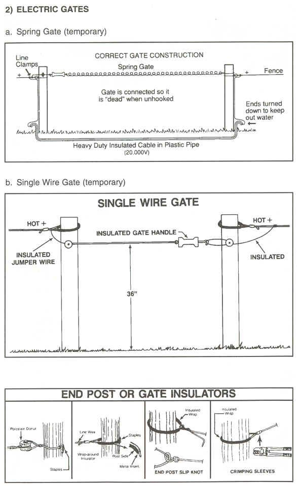 17 best ideas about Electric Fencing – Electric Fence Wiring Diagram
