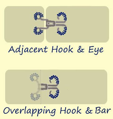 Detailed tips for using hooks and eyes, including anchoring to interlining.