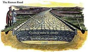 roman road build ancient - Google Search