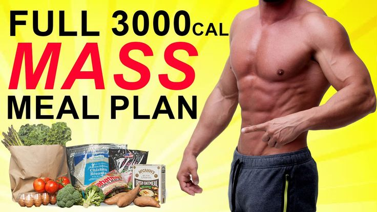 The Perfect Muscle Building Diet Plan For Men (PRINT THIS OFF!) - @SuppsGateway