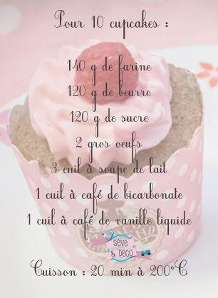 Cupcake, la recette de base http://sevedeco.com/deco/cuisine-2/preparatifs-danniversaire-test-1-les-cupcakes/