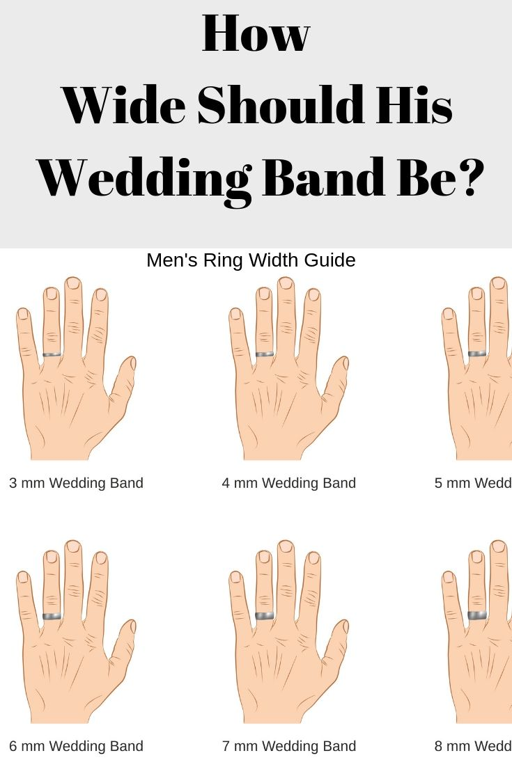 Mens Wedding Ring Width Guide How Wide Thick Should It Be Wedding Ring Guide Wedding Band Guide Wedding Bands