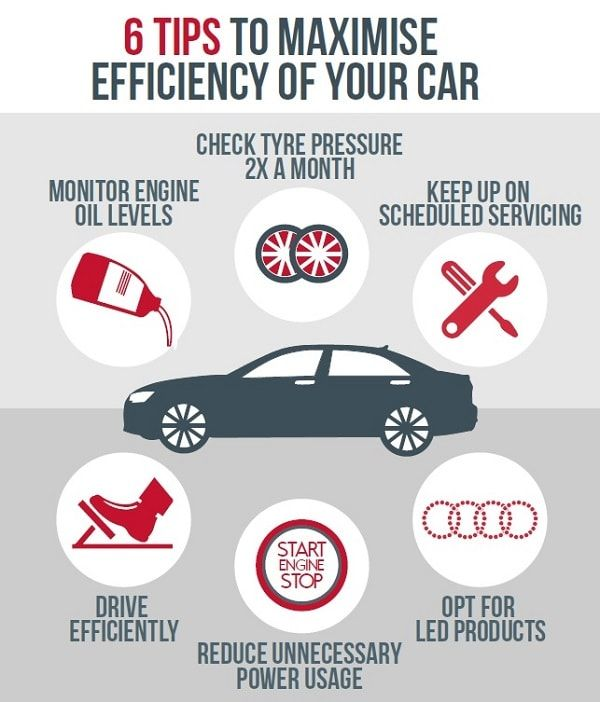 Here Are Some Tips For Your Car Maintenance Car Insurance