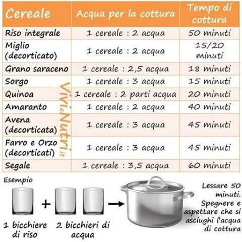 Cereali/cottura