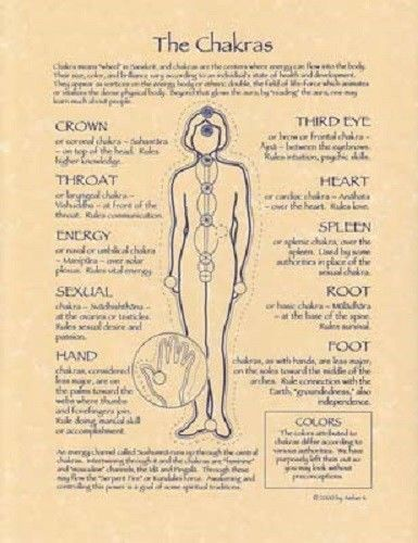 "Chakras poster  #Chakra means wheel in #Sanskrit, and #chakras are the centers where energy can flow into the body. this poster/ #Bookofshadowspages  depicts and defines them. 8 1/2"" x 11""."